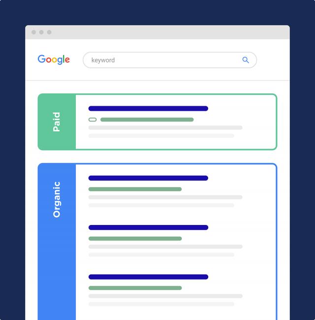 SEO e Google - SERP